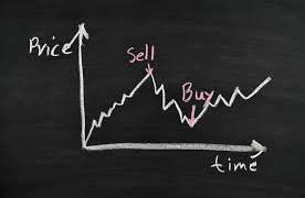 Btw op kosten van aandelenverkoop aftrekbaar?